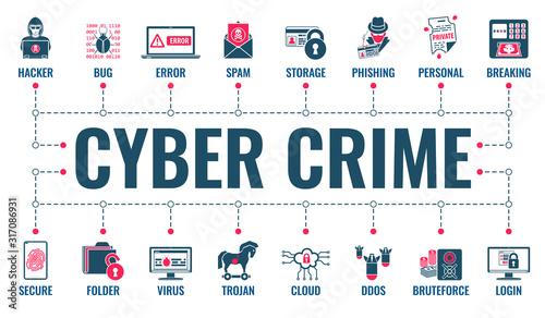 Cuadros en Lienzo Cyber Crime Banner
