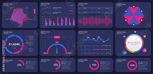 Charts, admin dashboard Canvas Print