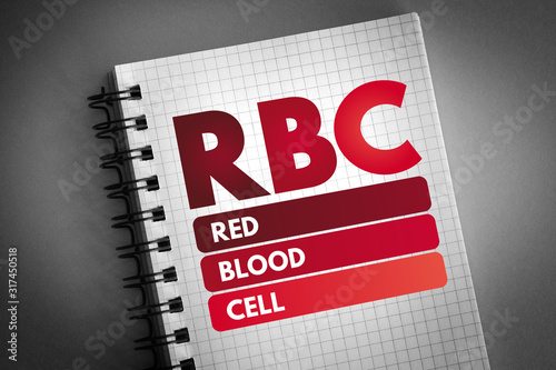 RBC - Red Blood Cell acronym, medical concept background Canvas Print