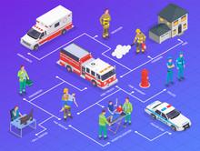Emergency Service Isometric Flowchart
