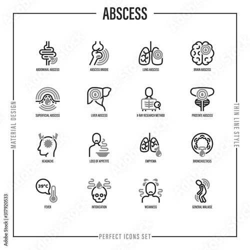 Photo Abscess thin line icons set