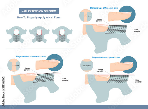Fotografija Nail Extension on Form
