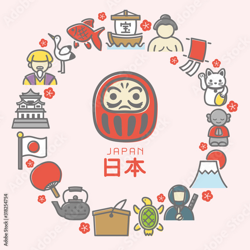 Fotografie, Obraz 日本のアイコン フレーム素材