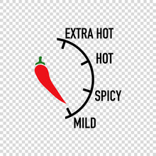 Red Hot Chilli Pepper Level Isolated Vector