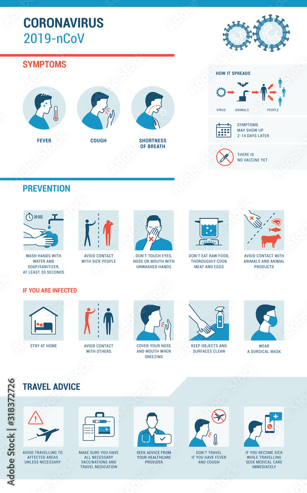 Fototapeta Coronavirus 2019-nCoV symptoms and prevention infographic