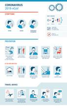 Symptoms And Prevention Infogr...