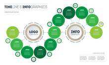 Infographic Of Green Technolog...