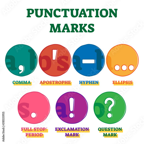 Obraz na plátne Punctuation marks system vector illustration example set