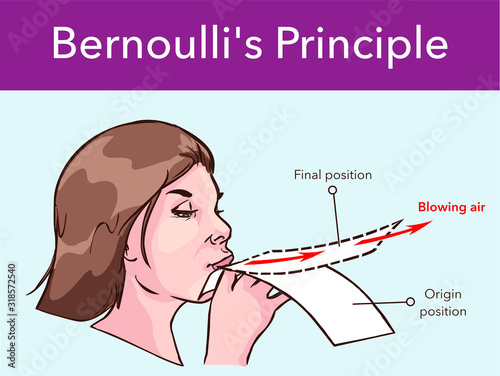The Bernoulli's effect on a sheet of paper Canvas Print