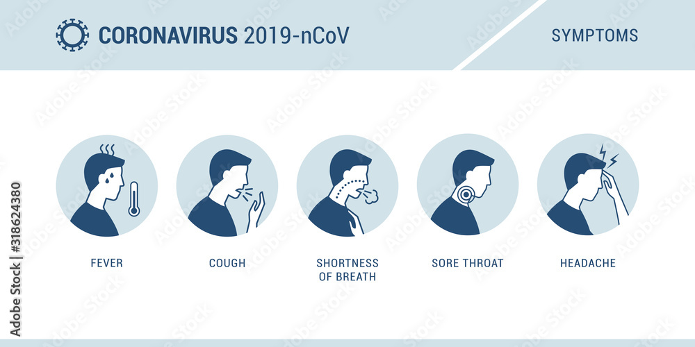 Fototapeta Coronavirus 2019-nCoV symptoms infographic