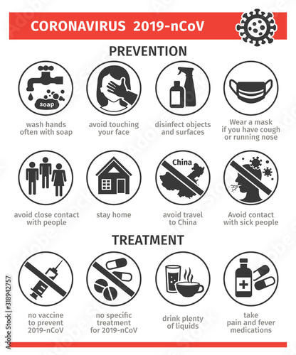 Prevention and treatment of the coronovirus 2019-nCoV Canvas Print