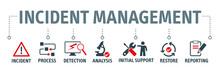 Banner Incident Management Vector Illustration Concept