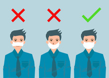 There're Three Men Showing How To Wearing Protective Mask Correctly. The First And The Second Are Wrong The Third Is Right Way