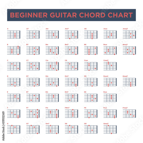 Foto Basic Guitar Chord Chart Icon Vector Template. Vector EPS 10.