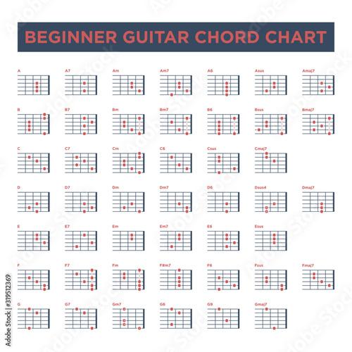 Fototapeta Basic Guitar Chord Chart Icon Vector Template. Vector EPS 10.