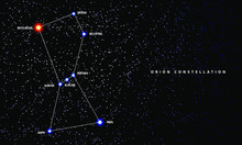 Orion Constellation Illustration. Scheme Of Constellation Stars With Its Name.