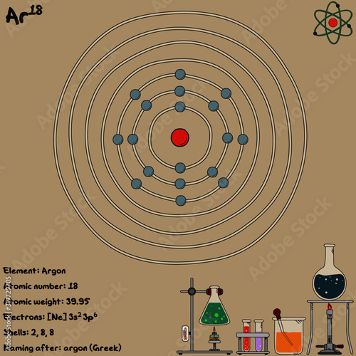 Photo Large and colorful infographic on the element of Argon.