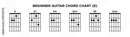Valokuva Basic Guitar Chord Chart Icon Vector Template