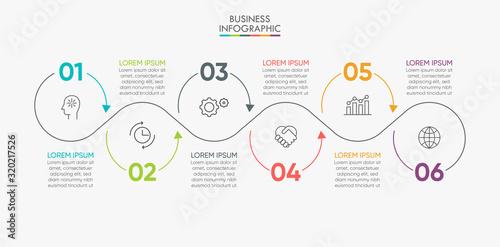 Business data visualization Tableau sur Toile