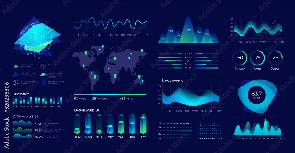 Fototapeta Dashboard UI. Futuristic data panel with user interface elements, diagrams and charts. Vector data analytic and technology visualization digital data web screen graphs