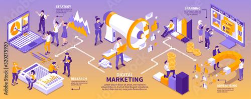 Photo Isometric Marketing Strategy Infographics