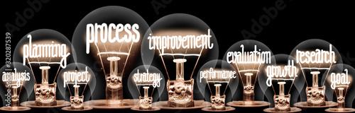 mata magnetyczna Light Bulbs with Process Improvement Concept