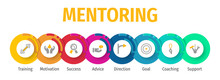 Mentoring Flat Vector Icons. M...