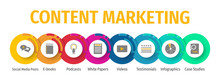 Content Marketing Flat Vector ...