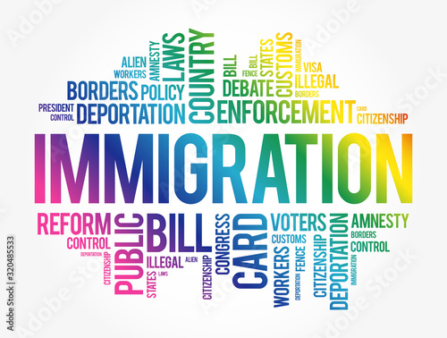 Photo Immigration word cloud collage, social concept background