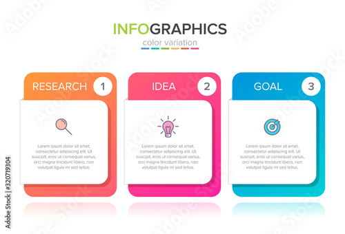 Fototapeta Concept of arrow business model with 3 successive steps. Three colorful graphic elements. Timeline design for brochure, presentation. Infographic design layout. obraz