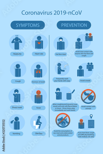 Fotomural Coronavirus symptoms and prevention rules infographics 2019-nCoV.
