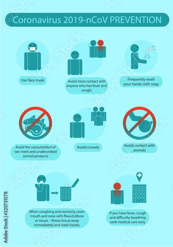 Coronavirus prevention rules infographics 2019-nCoV. Tablou Canvas