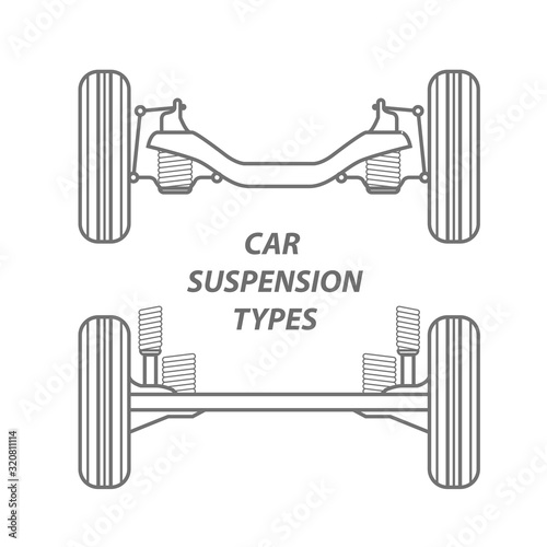 Photo Car rear wheel suspension - solid axle beam and rear independent suspension, rea