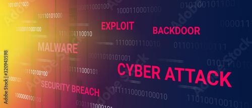 Cuadros en Lienzo Cyber attack concept