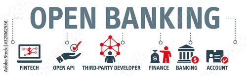 Fototapeta Open banking financial technology fintech concept obraz