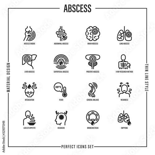 Abscess thin line icons set Canvas Print