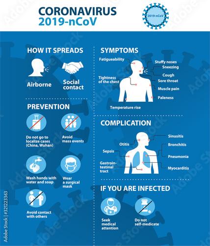 Fotomural Coronavirus 2019-nCoV prevention tips, how to prevent coronavirus