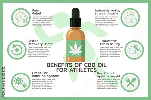 Photo benefits of CBD oil for athletes or Cannabidiol, Cannabis infographic information concept, hemp