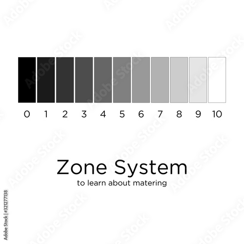 Photo zone system to learn about metering