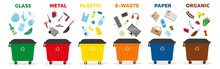 Waste Sorting Recycling Concep...