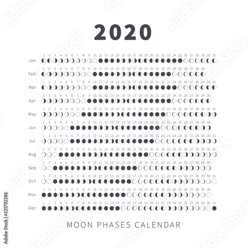 Photo Detailed moon calendar on 2020 year with phase on each day