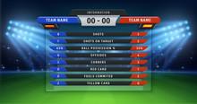 Football Scoreboard. Soccer Cu...