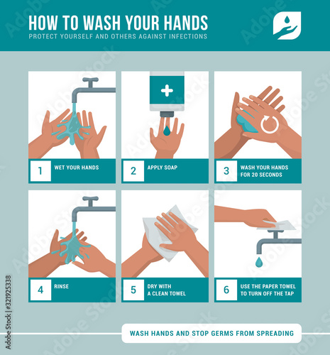 Photographie How to wash your hands