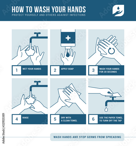 How to wash your hands Canvas-taulu