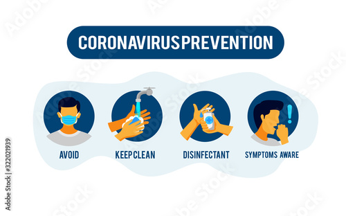Photo Prevention information illustration related to 2019-nCoV Coronavirus