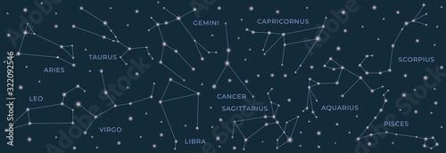 Photo Zodiac constellations