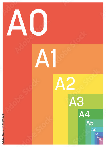 A Series Paper Sizes with labels. Simple flat vector illustration Canvas Print