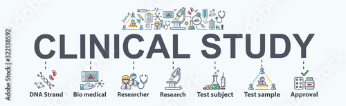 Clinical study banner web icon for medical research, clinical trial, bio medical, research, test subject and sample and drug approval Wallpaper Mural