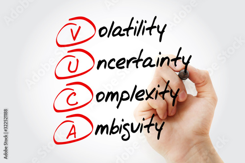 VUCA acronym, business concept background Wallpaper Mural