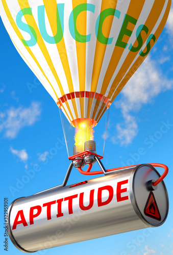 Aptitude and success - pictured as word Aptitude and a balloon, to symbolize tha Wallpaper Mural